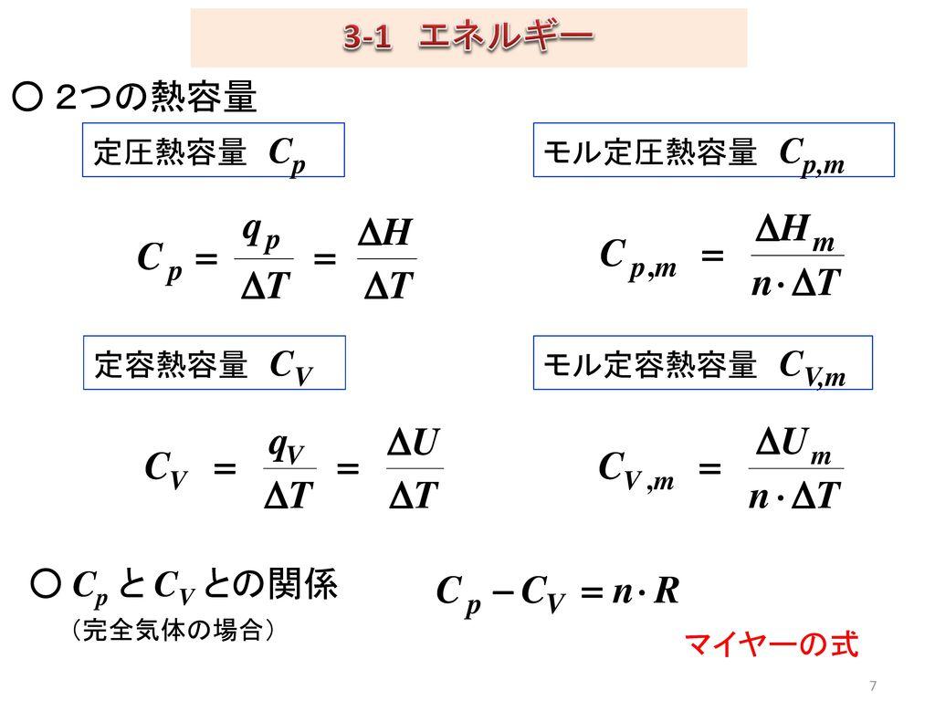 3-1 エネルギー ○ 2つの熱容量 ○ Cp と CV との関係 (完全気体の場合) 定圧熱容量 Cp モル定圧熱容量 Cp,m