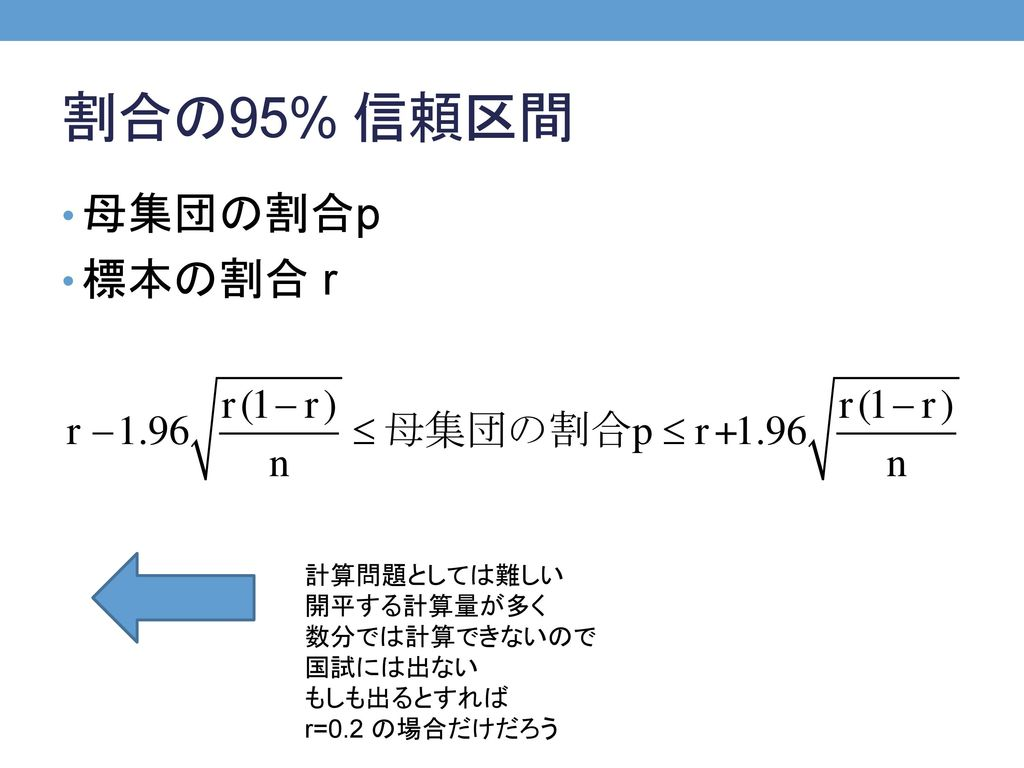 割合の95% 信頼区間 母集団の割合p 標本の割合 r 計算問題としては難しい