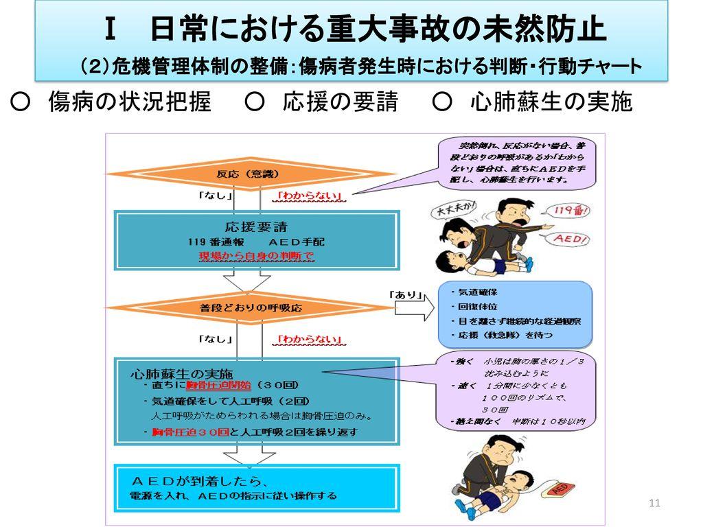 (2)危機管理体制の整備:傷病者発生時における判断・行動チャート