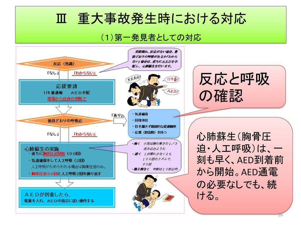 Ⅲ 重大事故発生時における対応 (1)第一発見者としての対応