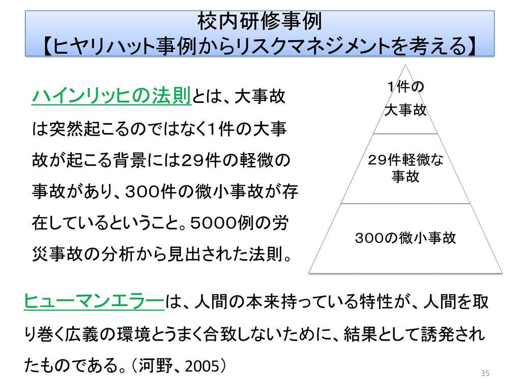 校内研修事例 【ヒヤリハット事例からリスクマネジメントを考える】