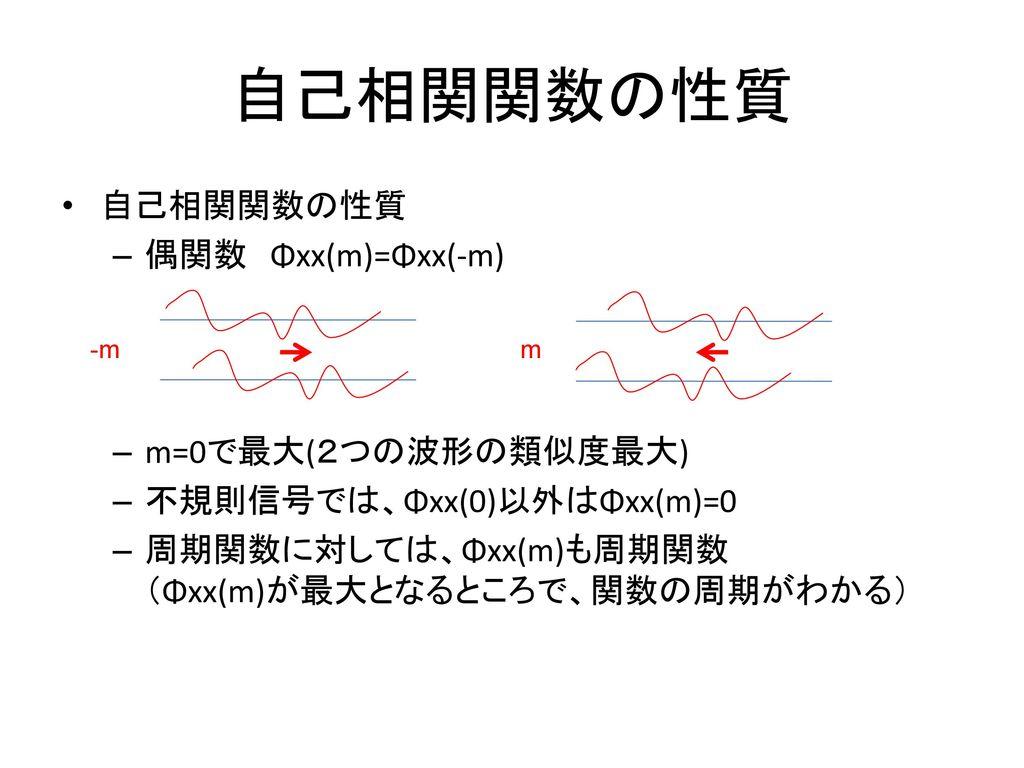 自己相関関数 相互相関関数の式におけるy(t)をx(t)に置き換え、自分自身との相関をみる 相互相関関数(2つの波形の相関関数)