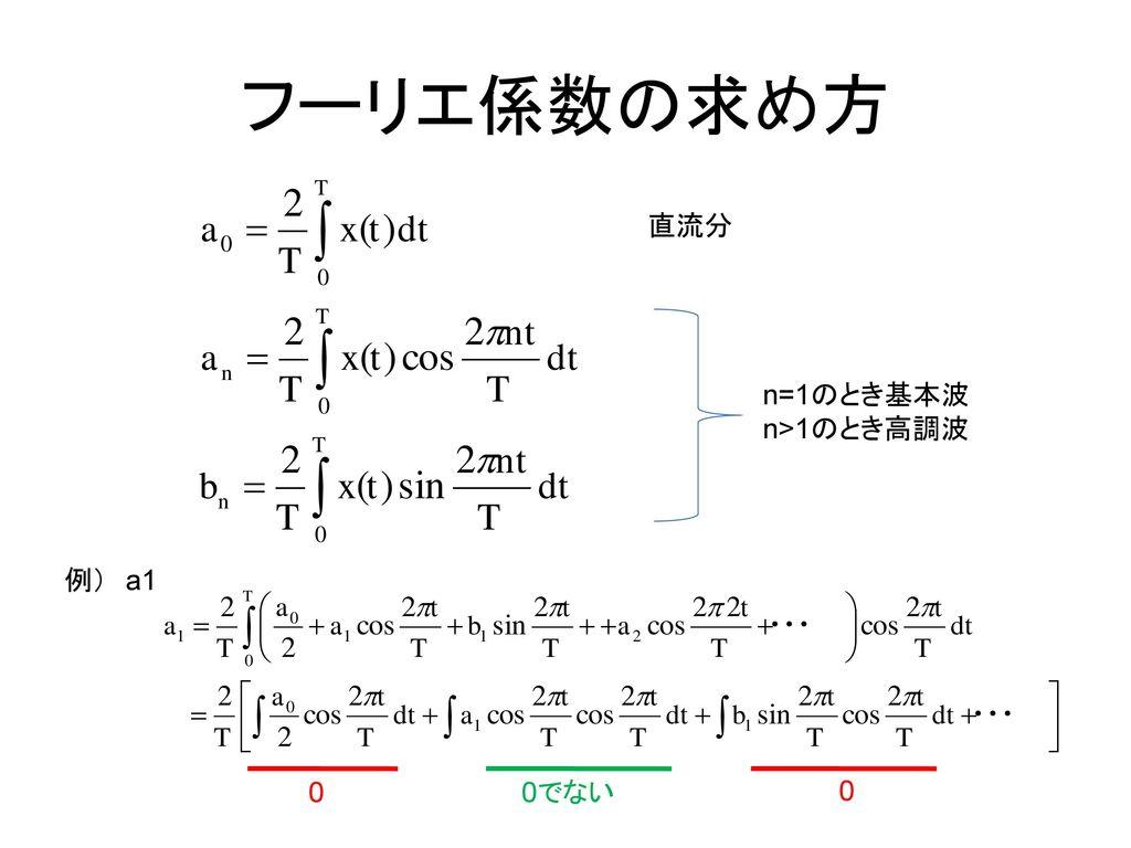 周波数領域における信号解析 フーリエ級数展開