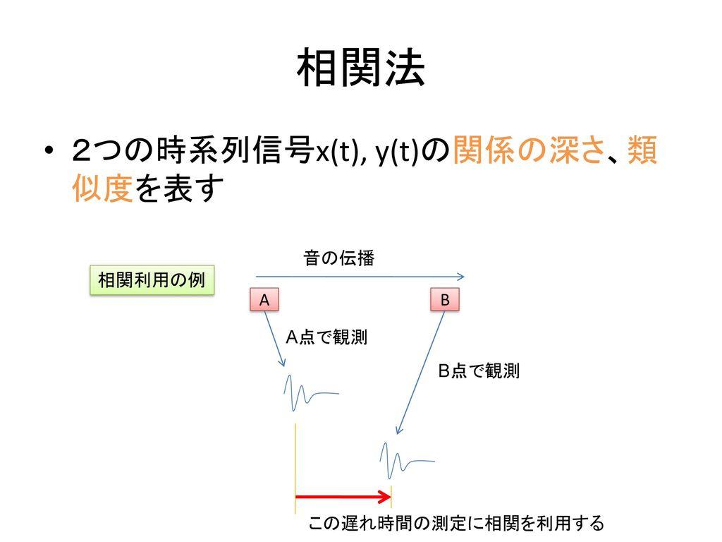相関法 2つの時系列信号x(t), y(t)の関係の深さ、類似度を表す 音の伝播 相関利用の例 A B A点で観測 B点で観測