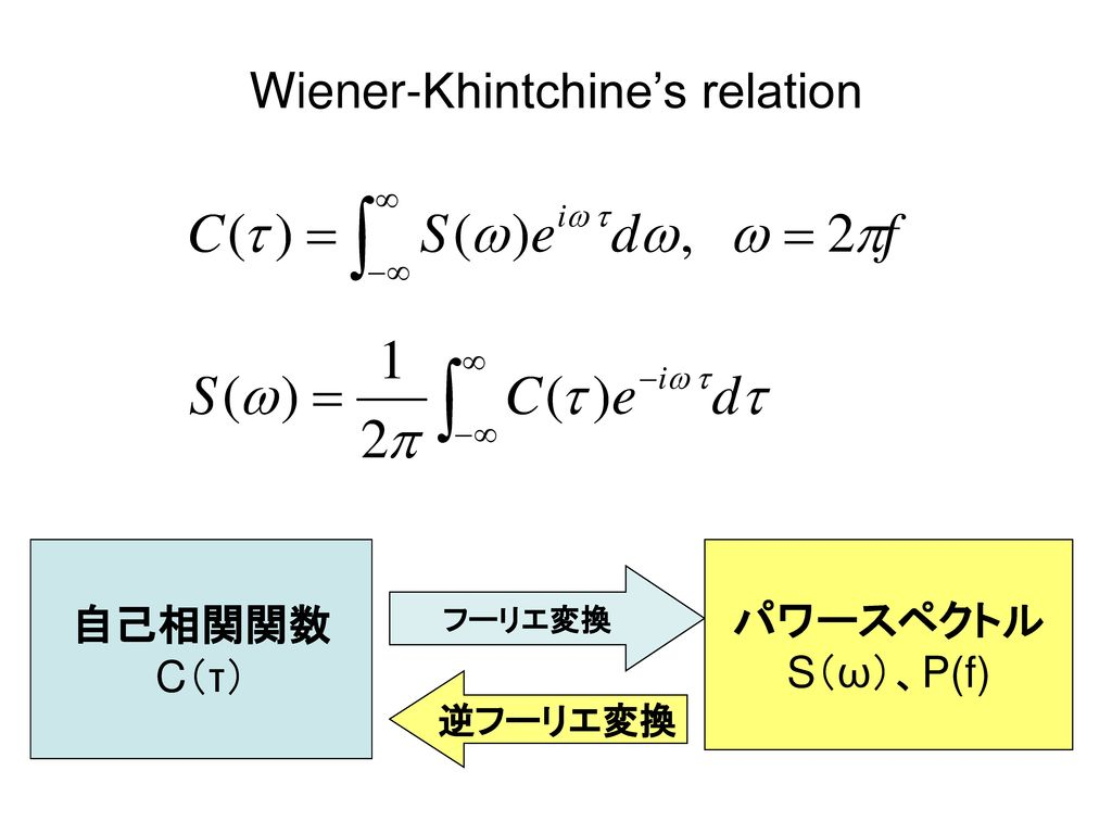 Wiener-Khintchine's relation