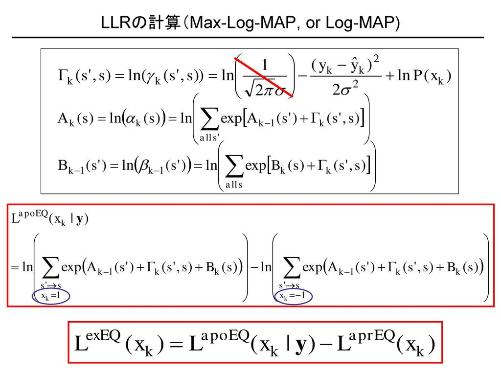 LLRの計算(Max-Log-MAP, or Log-MAP)