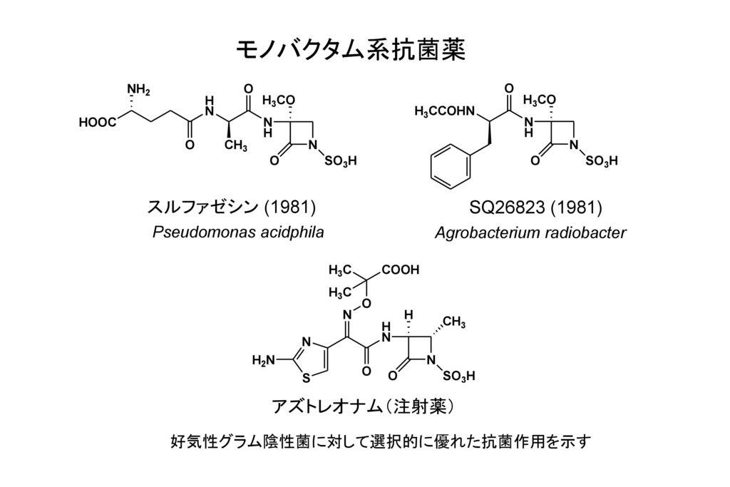 モノバクタム系抗菌薬 スルファゼシン (1981) SQ26823 (1981) アズトレオナム(注射薬)
