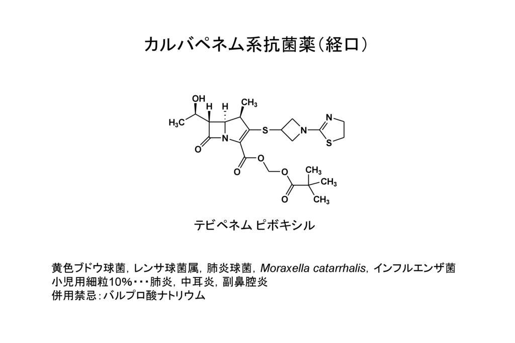 カルバペネム系抗菌薬(経口) テビペネム ピボキシル