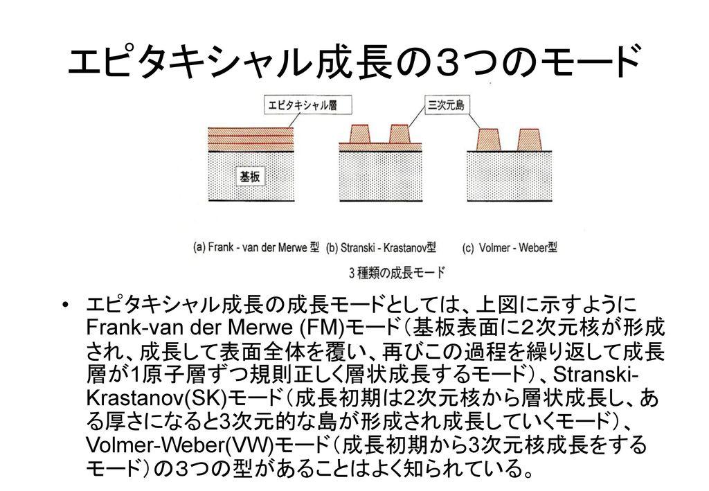エピタキシャル成長の3つのモード