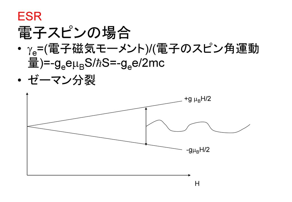 e=(電子磁気モーメント)/(電子のスピン角運動量)=-geeBS/hS=-gee/2mc ゼーマン分裂