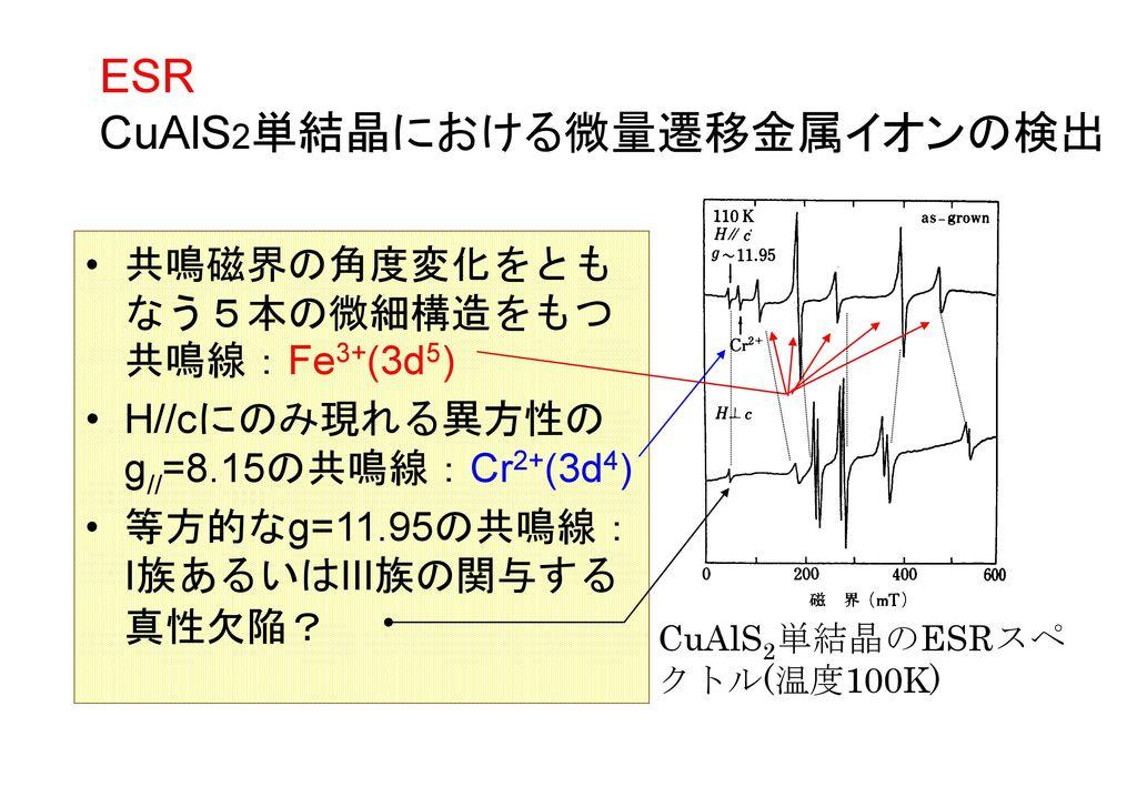 ESR CuAlS2単結晶における微量遷移金属イオンの検出