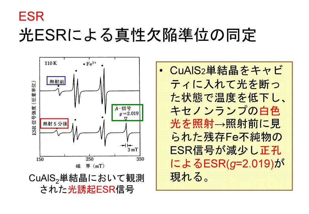 CuAlS2単結晶において観測された光誘起ESR信号