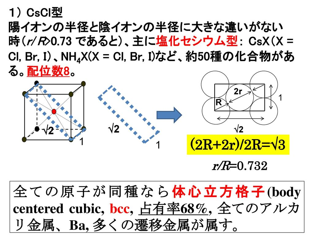 3章 イオン結合とイオン結晶  最終回 3.2) イオン結晶の構造