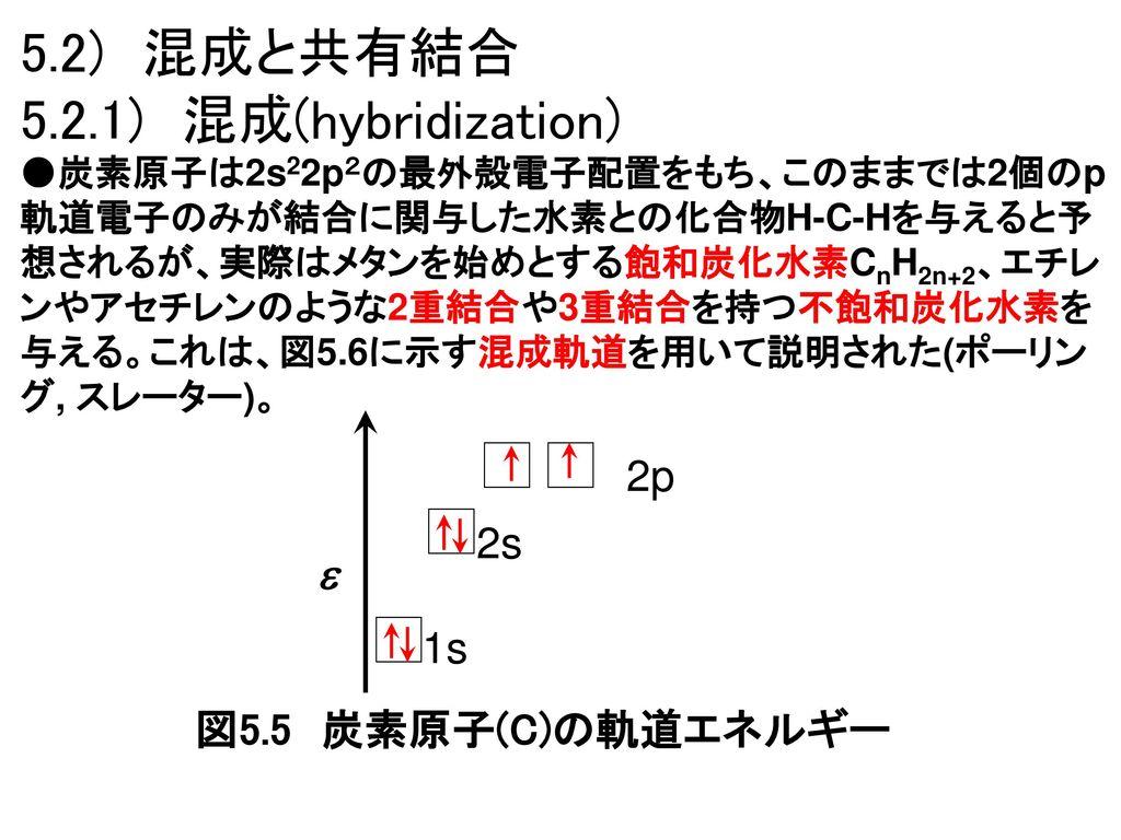 5.2) 混成と共有結合 5.2.1) 混成(hybridization) 2p 2s  1s 図5.5 炭素原子(C)の軌道エネルギー