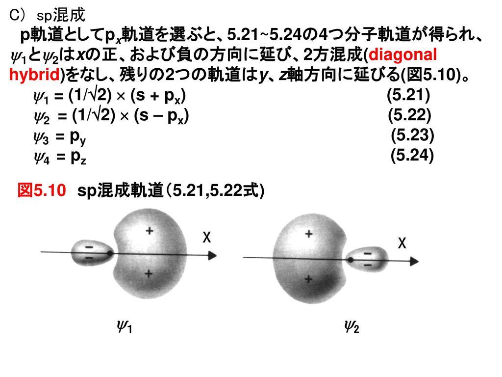 C) sp混成 p軌道としてpx軌道を選ぶと、5.21~5.24の4つ分子軌道が得られ、1と2はxの正、および負の方向に延び、2方混成(diagonal hybrid)をなし、残りの2つの軌道はy、z軸方向に延びる(図5.10)。