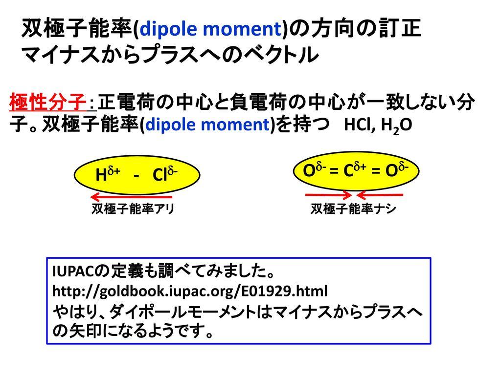 双極子能率(dipole moment)の方向の訂正 マイナスからプラスへのベクトル