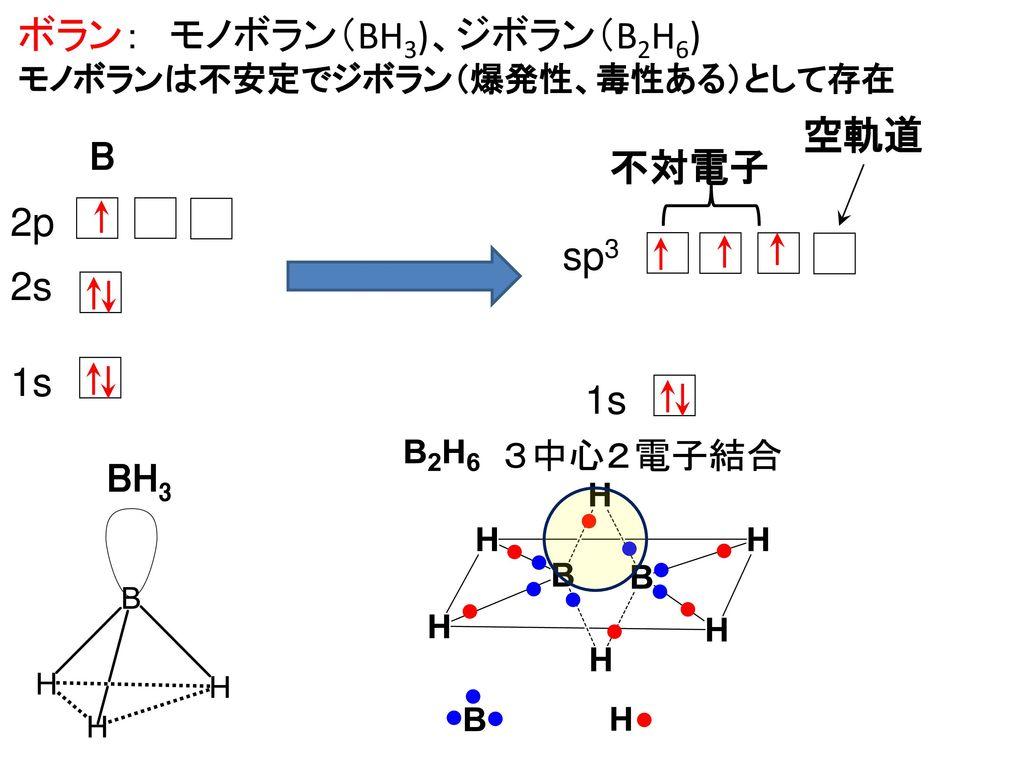 ボラン: モノボラン(BH3)、ジボラン(B2H6)