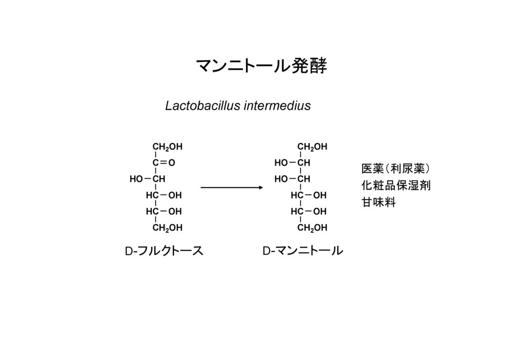 マンニトール発酵 Lactobacillus intermedius 医薬(利尿薬) 化粧品保湿剤 甘味料 D-フルクトース
