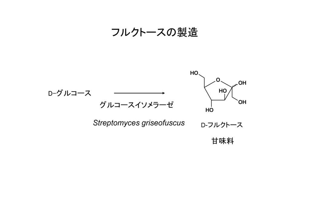 フルクトースの製造 D-グルコース グルコースイソメラーゼ Streptomyces griseofuscus D-フルクトース 甘味料