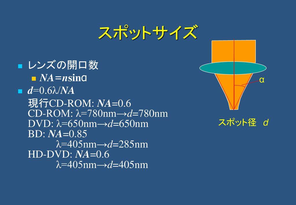大学院物理システム工学専攻2004年度 固体材料物性第10回 -磁気光学効果の応用(1)-