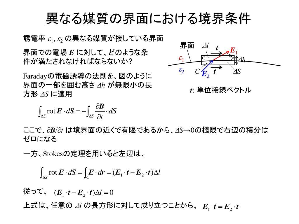 異なる媒質の界面における境界条件 誘電率 e1, e2 の異なる媒質が接している界面 e1 e2 界面 Dh Dl t: 単位接線ベクトル