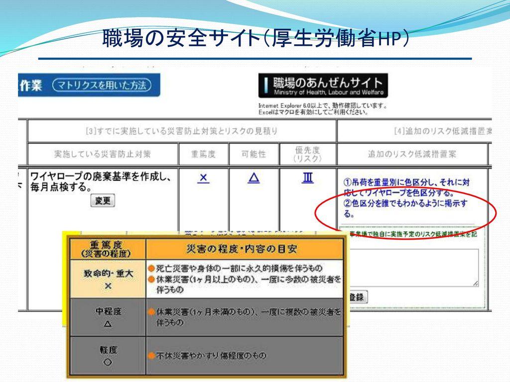 職場の安全サイト(厚生労働省HP)