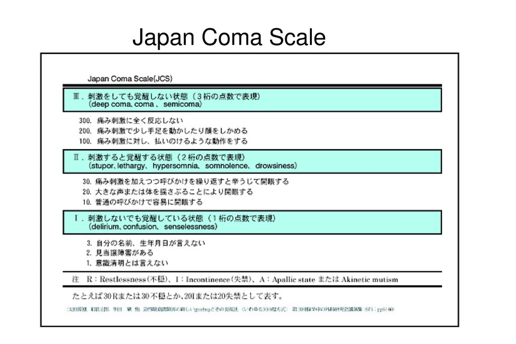 Japan Coma Scale