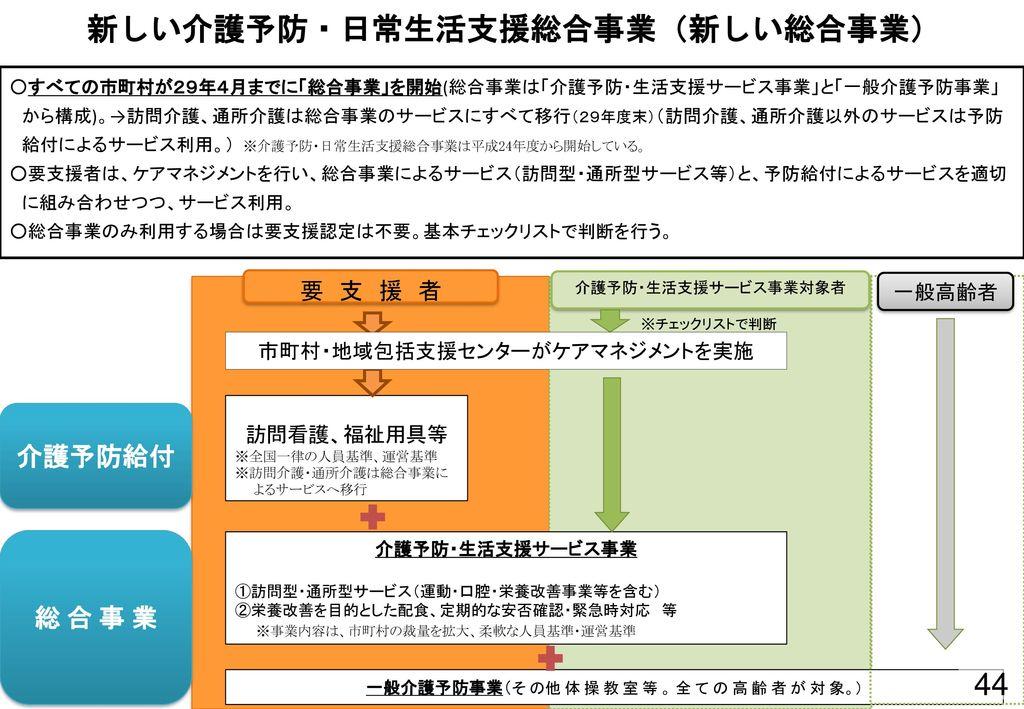 新しい介護予防・日常生活支援総合事業(新しい総合事業)