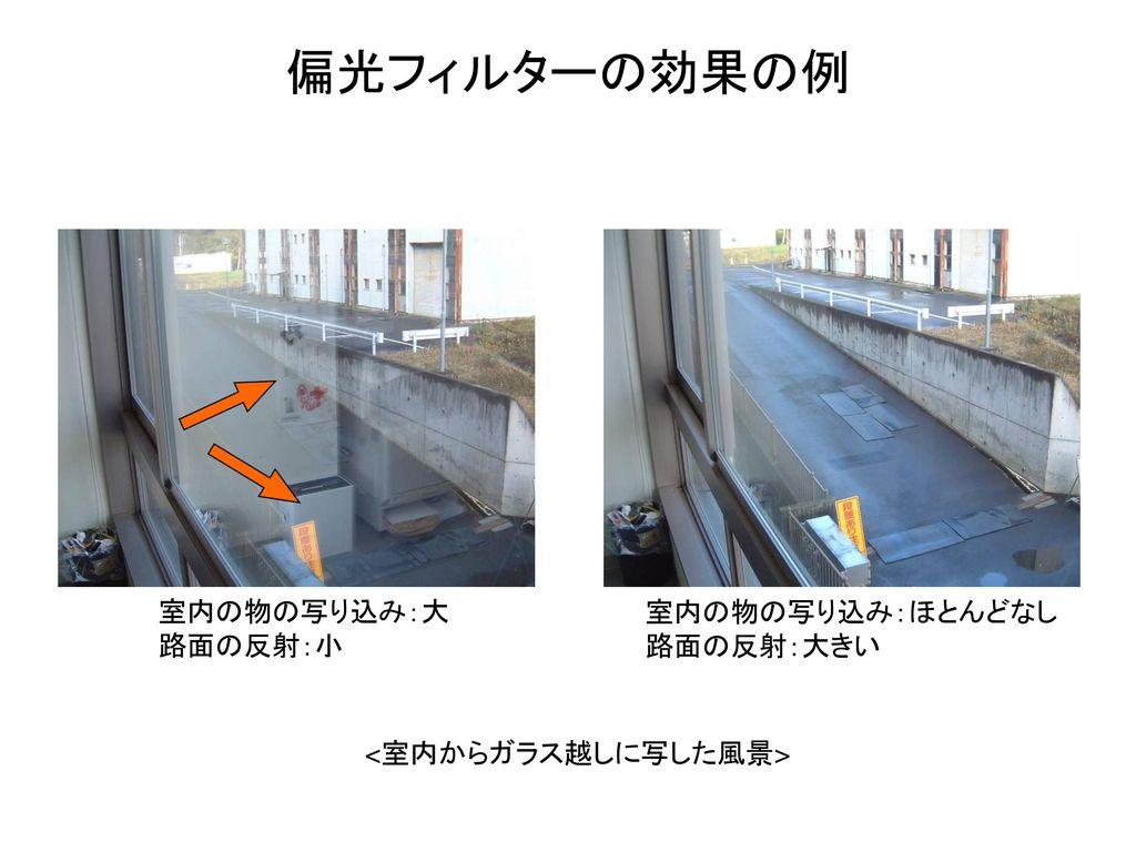 偏光フィルターの効果の例 室内の物の写り込み:大 室内の物の写り込み:ほとんどなし 路面の反射:小 路面の反射:大きい