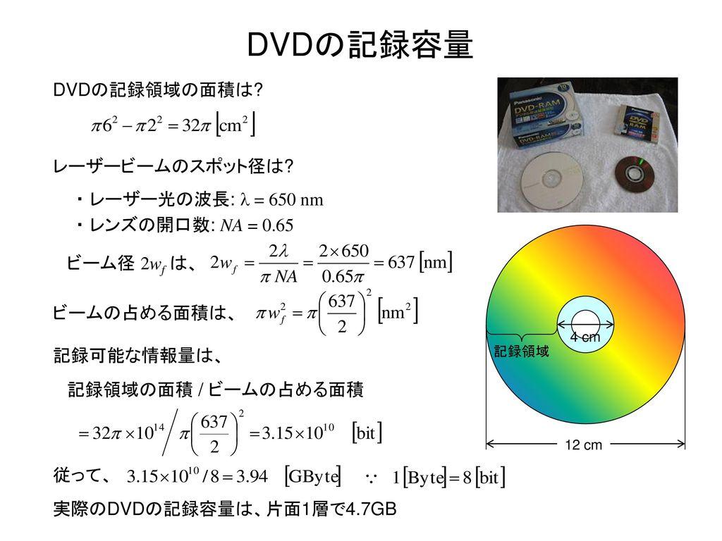 DVDの記録容量 DVDの記録領域の面積は レーザービームのスポット径は ・ レーザー光の波長: l = 650 nm