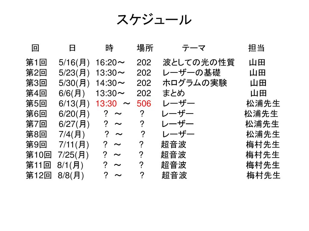 スケジュール 回 日 時 場所 テーマ 担当 第1回 5/16(月) 16:20~ 202 波としての光の性質 山田