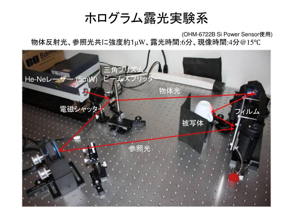 ホログラム露光実験系 物体反射光、参照光共に強度約1μW、露光時間:6分、現像時間:4分@15℃ 三角プリズム ビームスプリッター