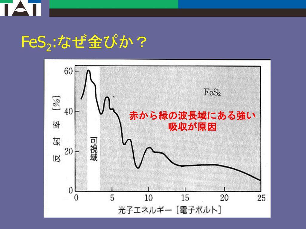 FeS2:なぜ金ぴか? 赤から緑の波長域にある強い吸収が原因