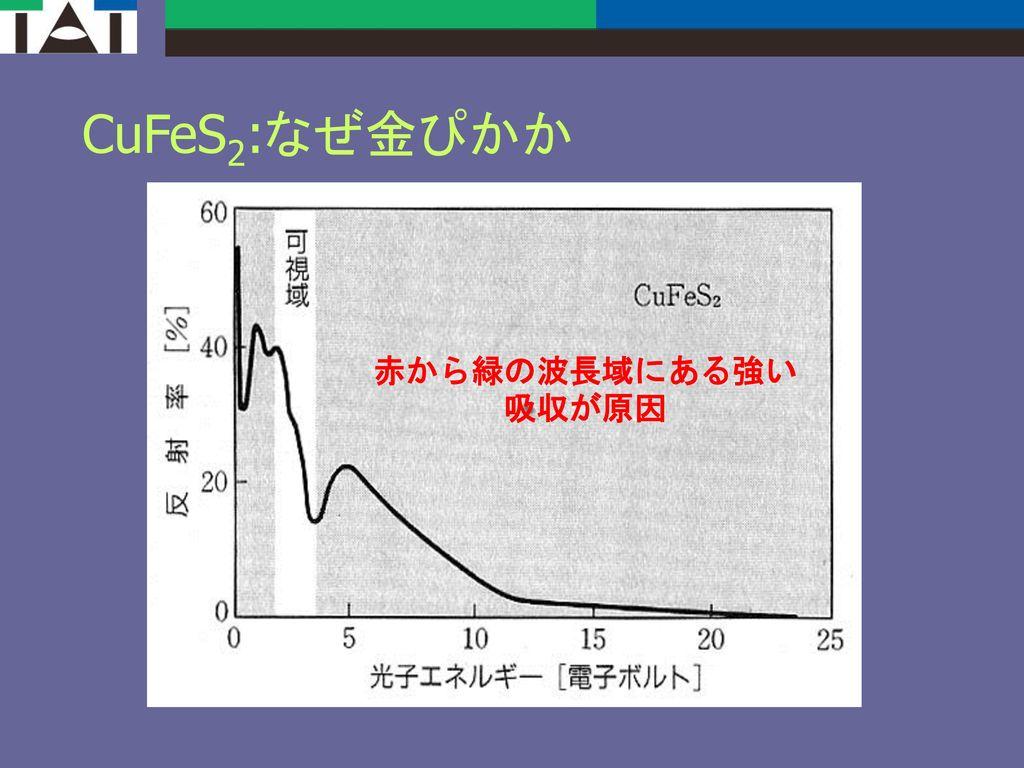 CuFeS2:なぜ金ぴかか 赤から緑の波長域にある強い吸収が原因