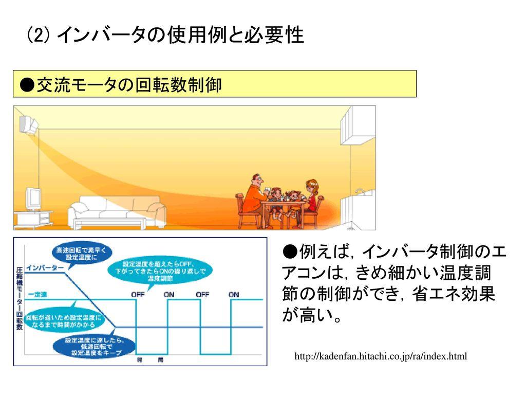 (2) インバータの使用例と必要性 ●交流モータの回転数制御