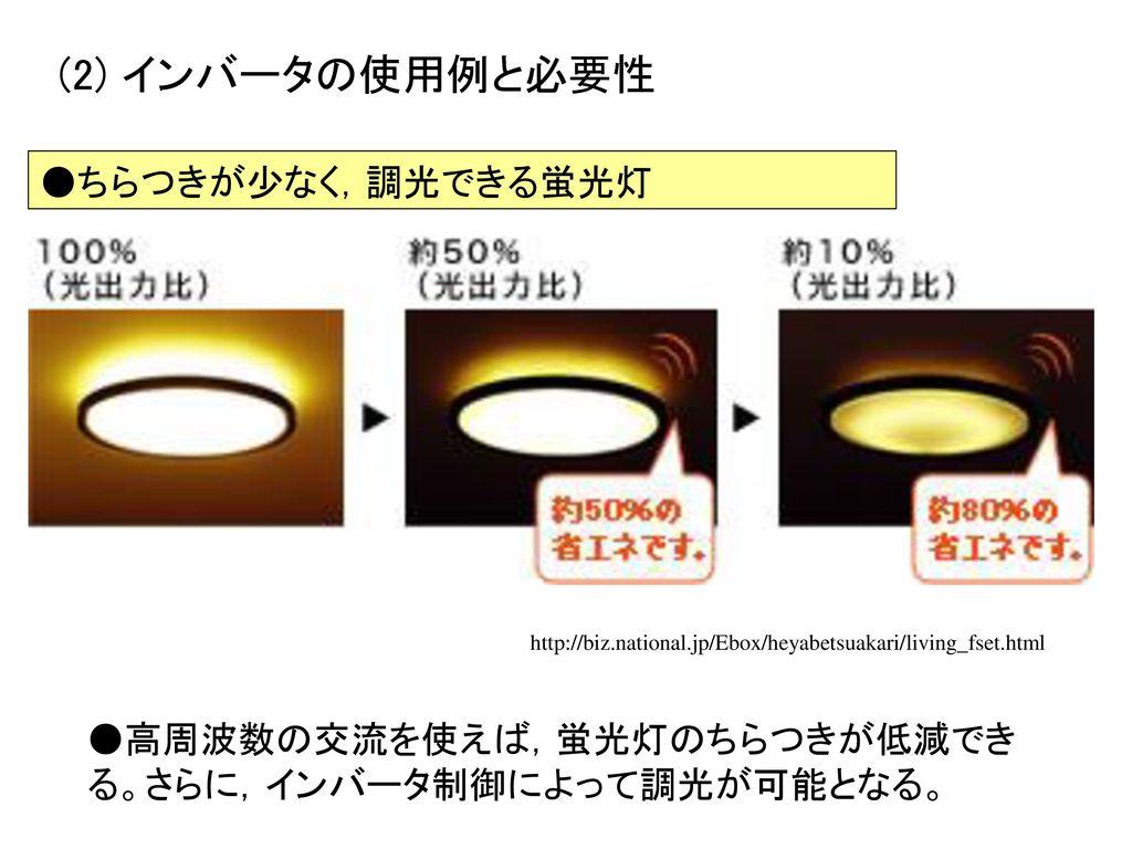 (2) インバータの使用例と必要性 ●ちらつきが少なく,調光できる蛍光灯