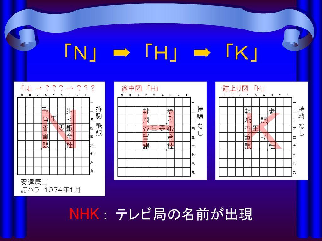 「N」 ➡ 「H」 ➡ 「K」 N H K NHK。 日本放送協会。 NHK : テレビ局の名前が出現
