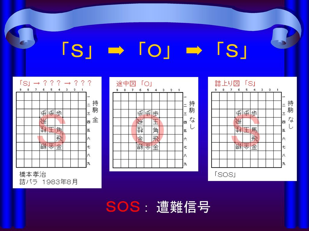 「S」 ➡ 「O」 ➡ 「S」 S O S SOS。 助けてくれ。 SOS : 遭難信号
