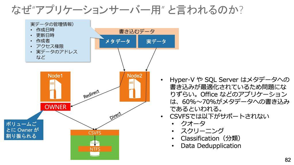 "Windows Server 2012 ほぼ ""全"" 新機能 解説セミナー"