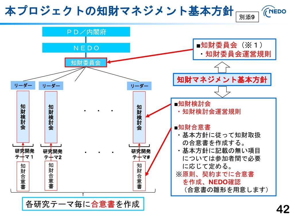 本プロジェクトの知財マネジメント基本方針