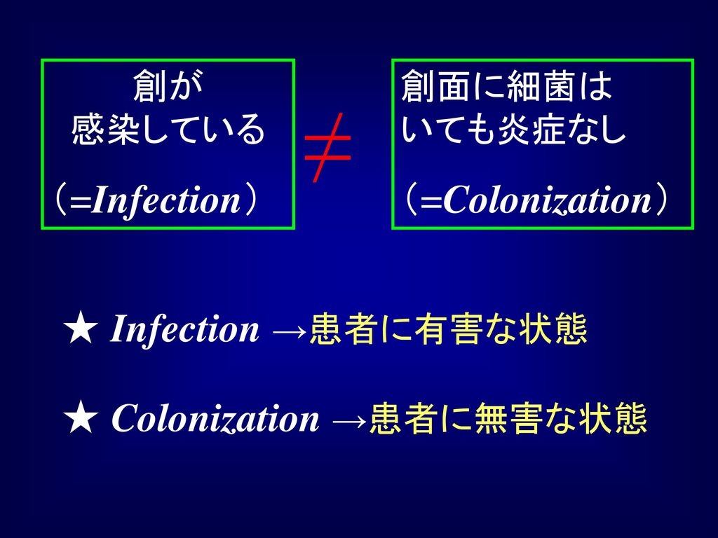 ≠ (=Infection) (=Colonization) ★ Infection →患者に有害な状態