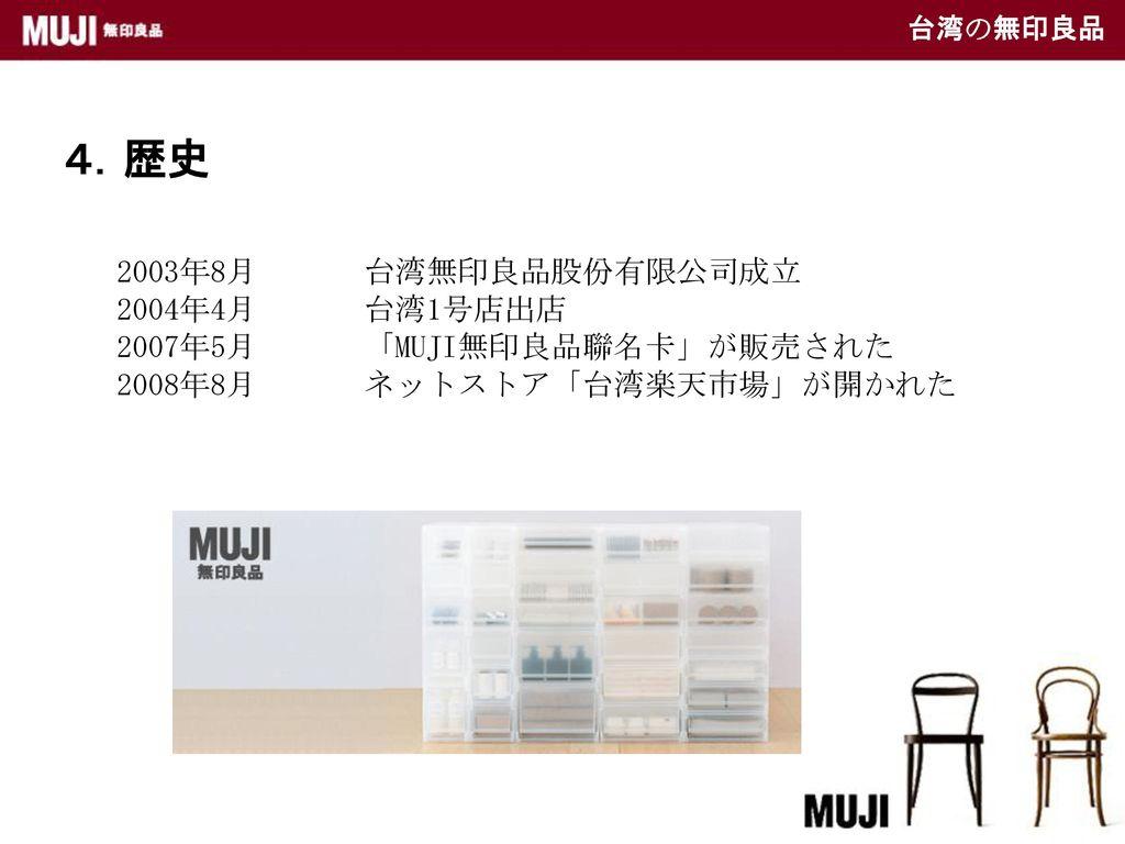 4.歴史 2003年8月 2004年4月 2007年5月 2008年8月 台湾無印良品股份有限公司成立 台湾1号店出店