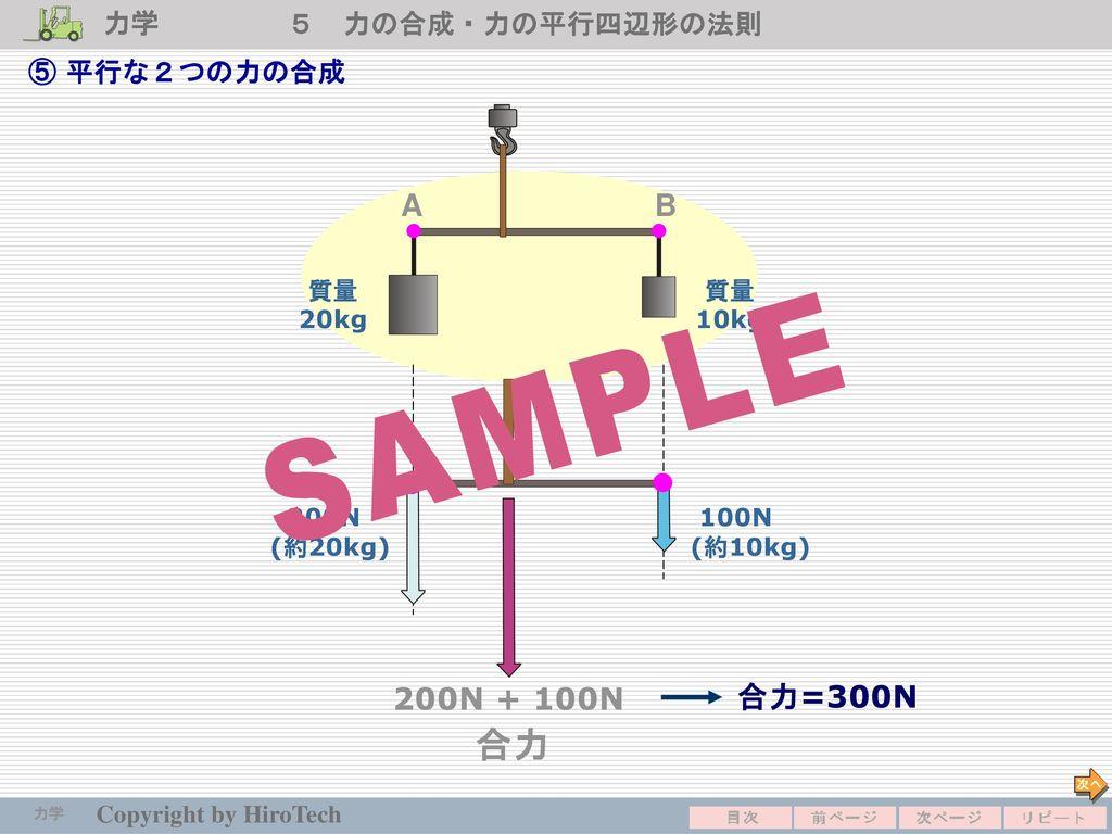 合力 A B 200N + 100N 合力=300N 力学 5 力の合成・力の平行四辺形の法則 ⑤ 平行な2つの力の合成 質量20kg