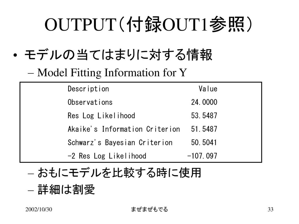 OUTPUT(付録OUT1参照) モデルの当てはまりに対する情報 Model Fitting Information for Y