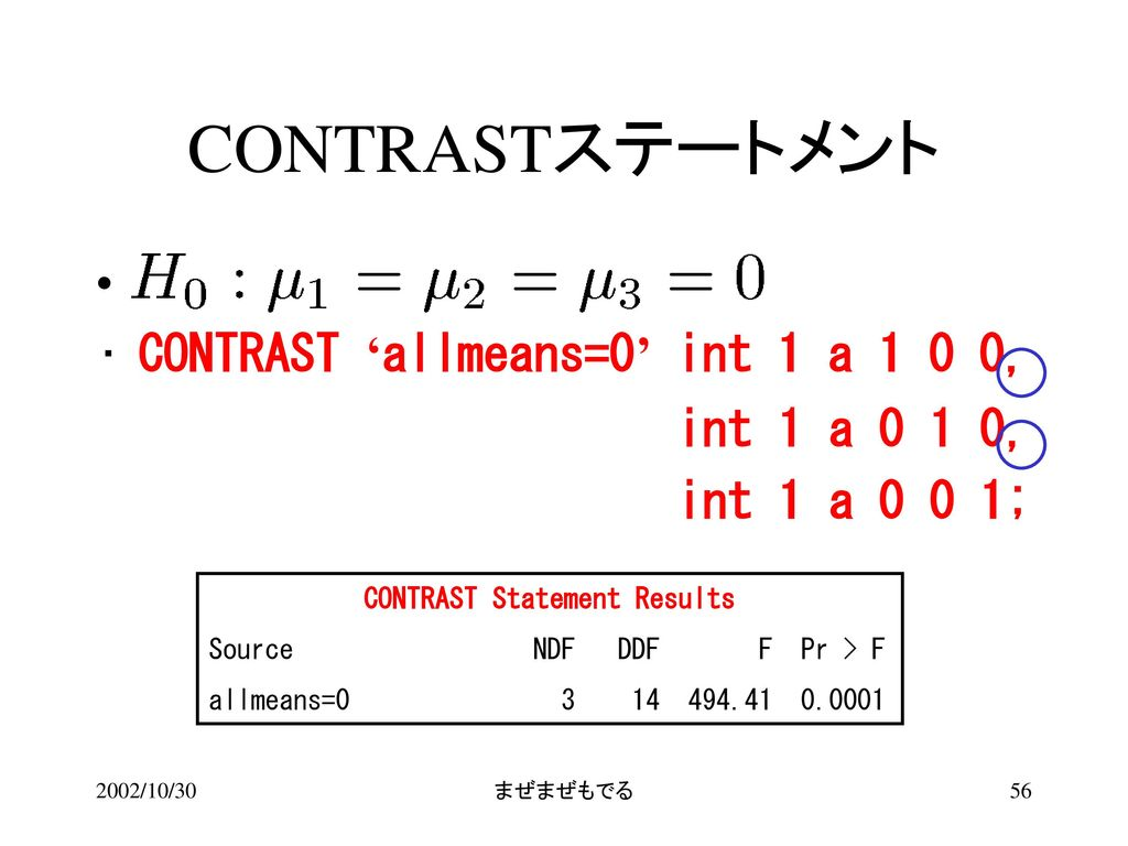 CONTRAST Statement Results