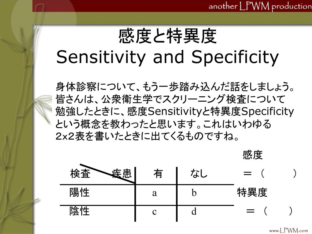感度と特異度 Sensitivity and Specificity
