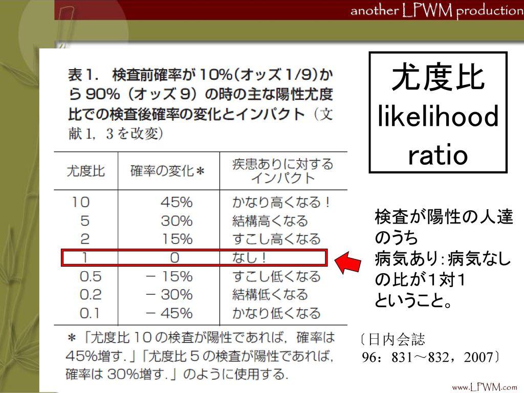 尤度比 likelihood ratio 検査が陽性の人達のうち 病気あり:病気なしの比が1対1 ということ。 〔日内会誌