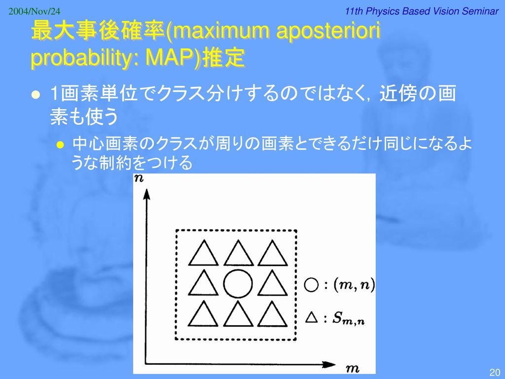 最大事後確率(maximum aposteriori probability: MAP)推定