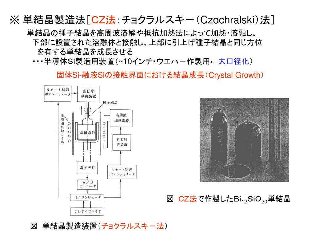 ※ 単結晶製造法[CZ法:チョクラルスキ-(Czochralski)法]