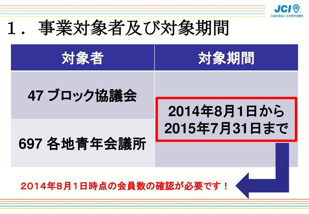 1.事業対象者及び対象期間 対象者 対象期間 47 ブロック協議会 2014年8月1日から 2015年7月31日まで 697 各地青年会議所